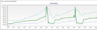 Data Log - 8-19-21.PNG